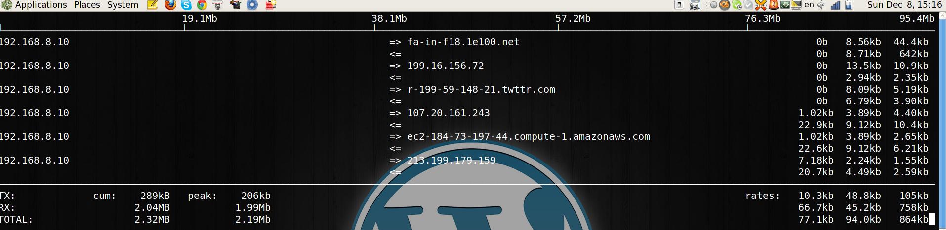 iftop for Linux bandwidth monitoringMario Peshev - web consultant